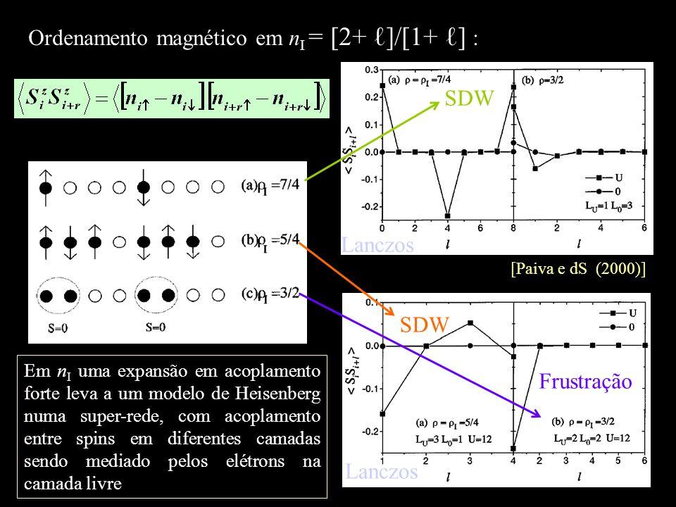 Ordenamento magnético em nI = [2+ ℓ]/[1+ ℓ] :